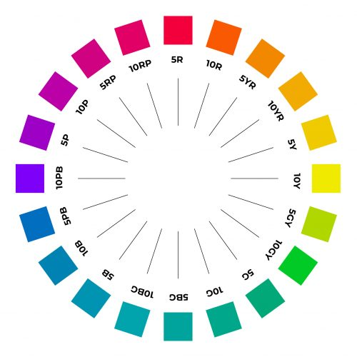munsell_color_wheel-01